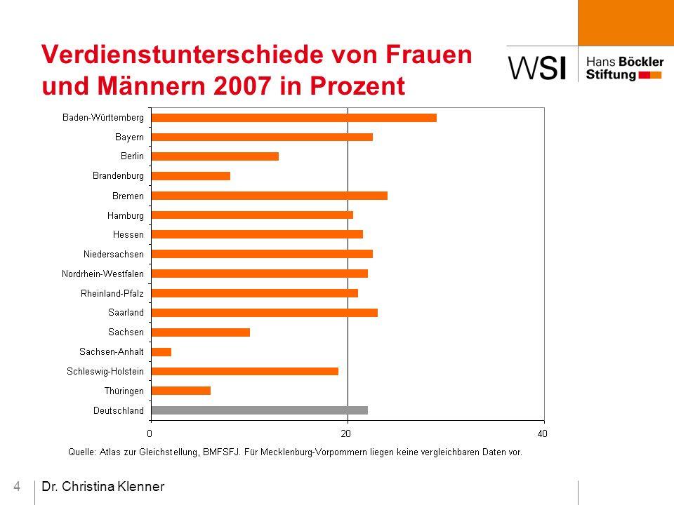 Dr. Christina Klenner4 Verdienstunterschiede von Frauen und Männern 2007 in Prozent