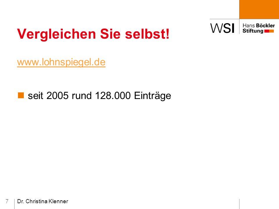 Dr. Christina Klenner7 Vergleichen Sie selbst! www.lohnspiegel.de seit 2005 rund 128.000 Einträge