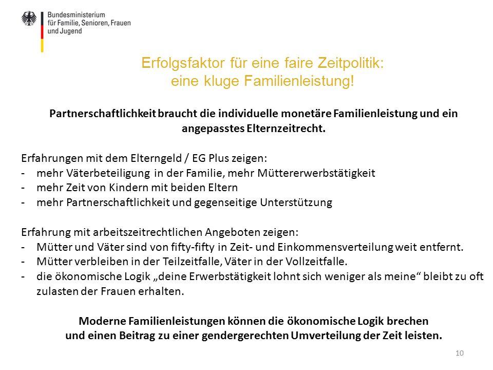 Erfolgsfaktor für eine faire Zeitpolitik: eine kluge Familienleistung! 10 Partnerschaftlichkeit braucht die individuelle monetäre Familienleistung und