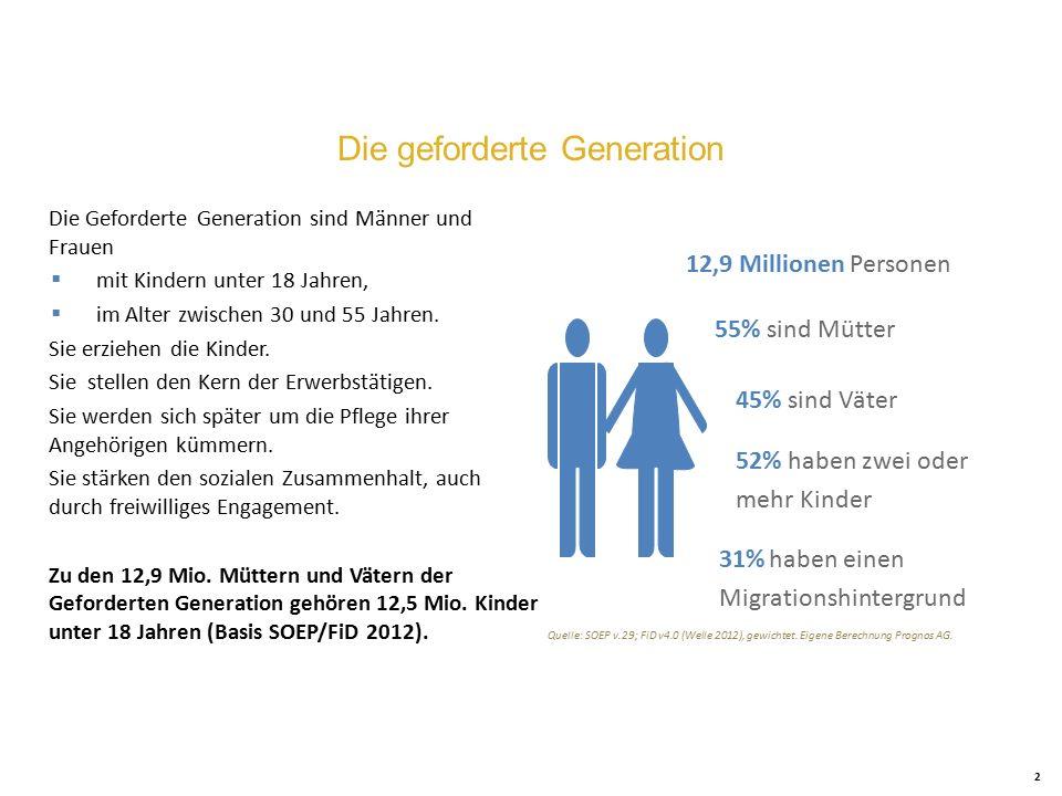 Die Geforderte Generation Die Geforderte Generation sind Männer und Frauen  mit Kindern unter 18 Jahren,  im Alter zwischen 30 und 55 Jahren. Sie er