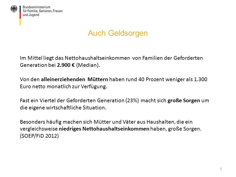 Auch Geldsorgen 5 Im Mittel liegt das Nettohaushaltseinkommen von Familien der Geforderten Generation bei 2.900 € (Median).