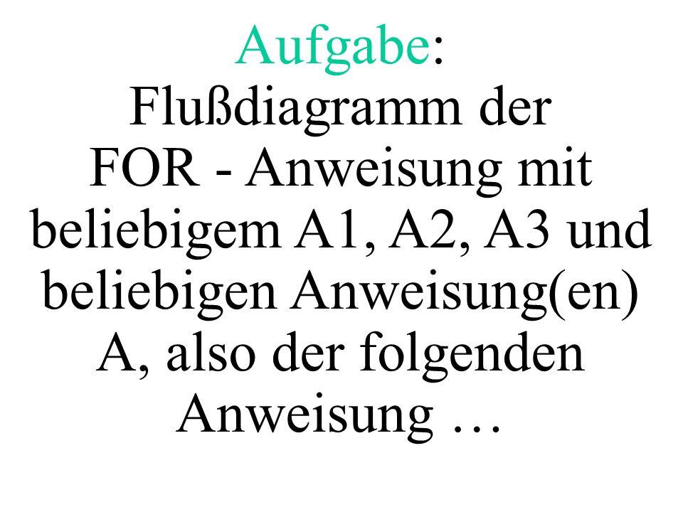 Aufgabe: Flußdiagramm der FOR - Anweisung mit beliebigem A1, A2, A3 und beliebigen Anweisung(en) A, also der folgenden Anweisung …
