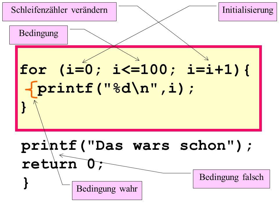 for (i=0; i<=100; i=i+1){ printf( %d\n ,i); } Bedingung Bedingung wahr Bedingung falsch printf( Das wars schon ); return 0; } InitialisierungSchleifenzähler verändern