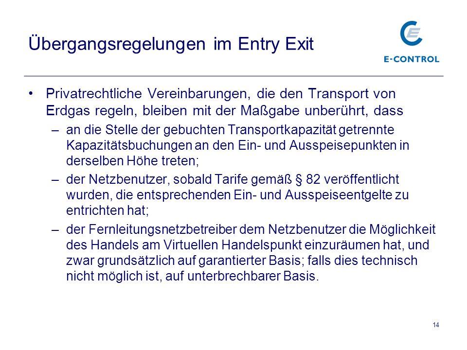 14 Übergangsregelungen im Entry Exit Privatrechtliche Vereinbarungen, die den Transport von Erdgas regeln, bleiben mit der Maßgabe unberührt, dass –an die Stelle der gebuchten Transportkapazität getrennte Kapazitätsbuchungen an den Ein- und Ausspeisepunkten in derselben Höhe treten; –der Netzbenutzer, sobald Tarife gemäß § 82 veröffentlicht wurden, die entsprechenden Ein- und Ausspeiseentgelte zu entrichten hat; –der Fernleitungsnetzbetreiber dem Netzbenutzer die Möglichkeit des Handels am Virtuellen Handelspunkt einzuräumen hat, und zwar grundsätzlich auf garantierter Basis; falls dies technisch nicht möglich ist, auf unterbrechbarer Basis.