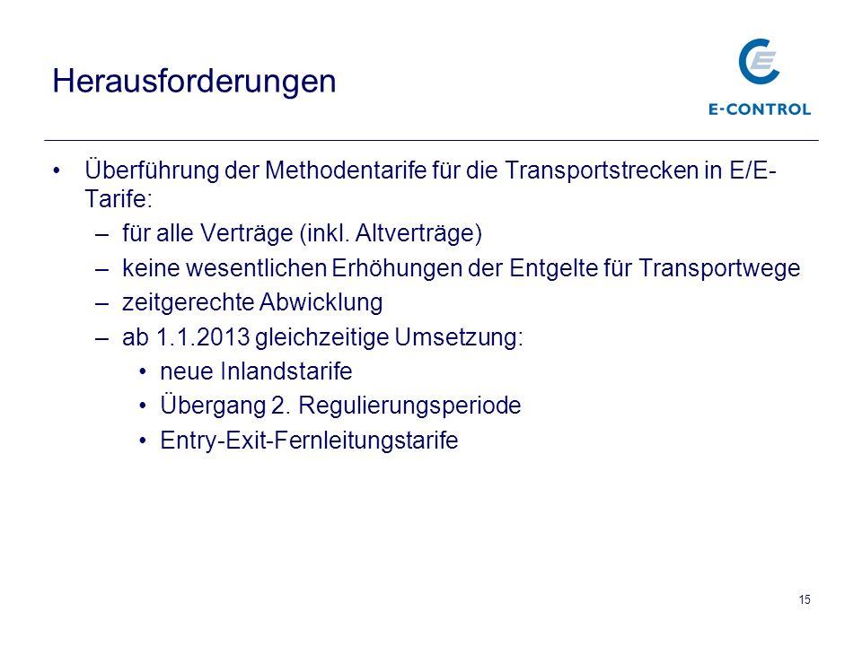 15 Herausforderungen Überführung der Methodentarife für die Transportstrecken in E/E- Tarife: –für alle Verträge (inkl.