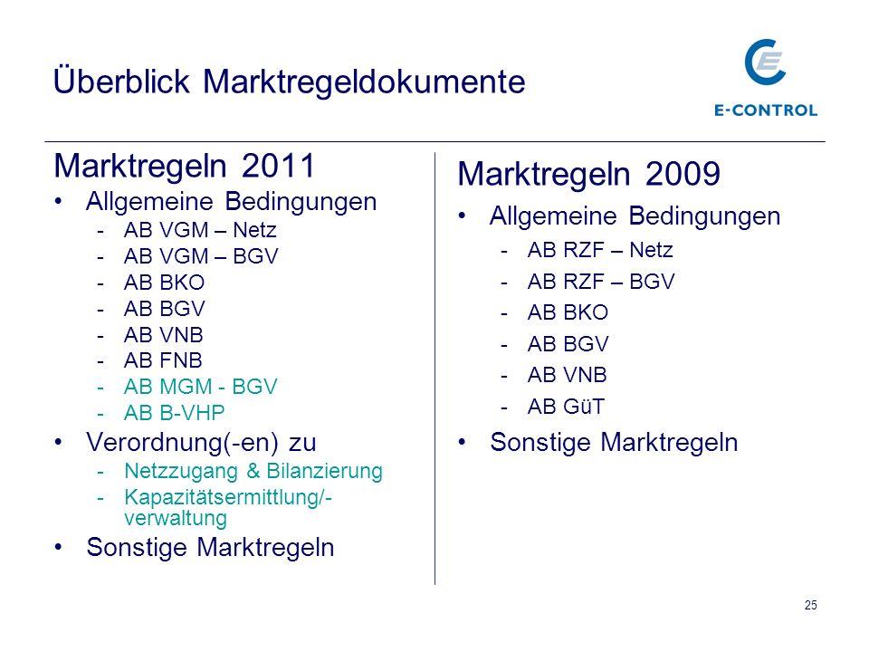 25 Überblick Marktregeldokumente Marktregeln 2011 Allgemeine Bedingungen -AB VGM – Netz -AB VGM – BGV -AB BKO -AB BGV -AB VNB -AB FNB -AB MGM - BGV -AB B-VHP Verordnung(-en) zu -Netzzugang & Bilanzierung -Kapazitätsermittlung/- verwaltung Sonstige Marktregeln Marktregeln 2009 Allgemeine Bedingungen -AB RZF – Netz -AB RZF – BGV -AB BKO -AB BGV -AB VNB -AB GüT Sonstige Marktregeln