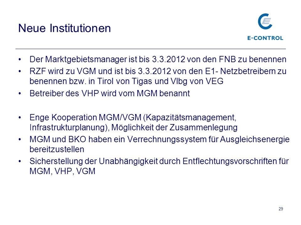 29 Neue Institutionen Der Marktgebietsmanager ist bis 3.3.2012 von den FNB zu benennen RZF wird zu VGM und ist bis 3.3.2012 von den E1- Netzbetreibern zu benennen bzw.