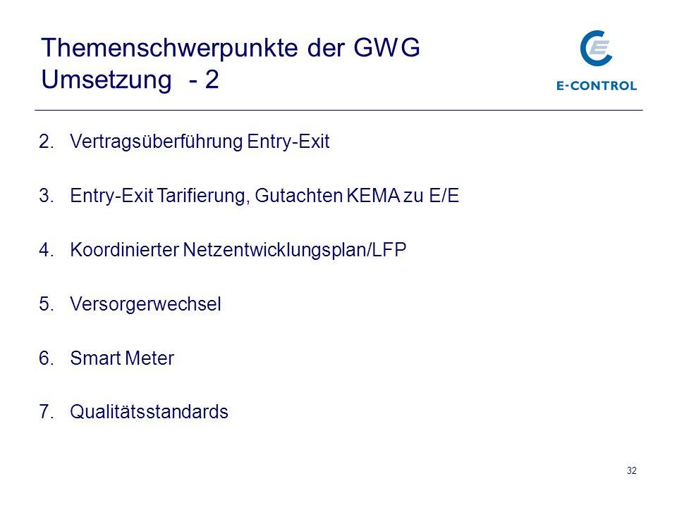 32 Themenschwerpunkte der GWG Umsetzung - 2 2.Vertragsüberführung Entry-Exit 3.Entry-Exit Tarifierung, Gutachten KEMA zu E/E 4.Koordinierter Netzentwicklungsplan/LFP 5.Versorgerwechsel 6.Smart Meter 7.Qualitätsstandards