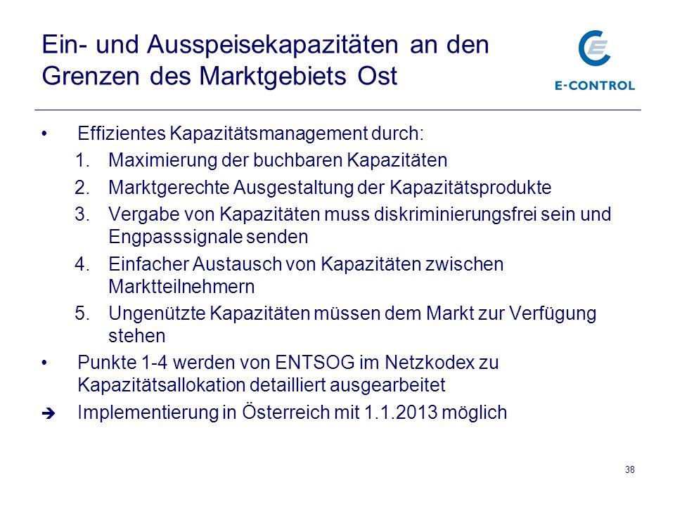 38 Ein- und Ausspeisekapazitäten an den Grenzen des Marktgebiets Ost Effizientes Kapazitätsmanagement durch: 1.Maximierung der buchbaren Kapazitäten 2.Marktgerechte Ausgestaltung der Kapazitätsprodukte 3.Vergabe von Kapazitäten muss diskriminierungsfrei sein und Engpasssignale senden 4.Einfacher Austausch von Kapazitäten zwischen Marktteilnehmern 5.Ungenützte Kapazitäten müssen dem Markt zur Verfügung stehen Punkte 1-4 werden von ENTSOG im Netzkodex zu Kapazitätsallokation detailliert ausgearbeitet  Implementierung in Österreich mit 1.1.2013 möglich