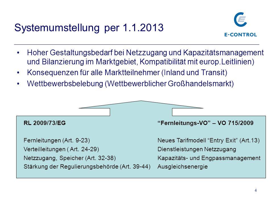 4 Systemumstellung per 1.1.2013 Hoher Gestaltungsbedarf bei Netzzugang und Kapazitätsmanagement und Bilanzierung im Marktgebiet, Kompatibilität mit europ.Leitlinien) Konsequenzen für alle Marktteilnehmer (Inland und Transit) Wettbewerbsbelebung (Wettbewerblicher Großhandelsmarkt) RL 2009/73/EG Fernleitungs-VO – VO 715/2009 Fernleitungen (Art.