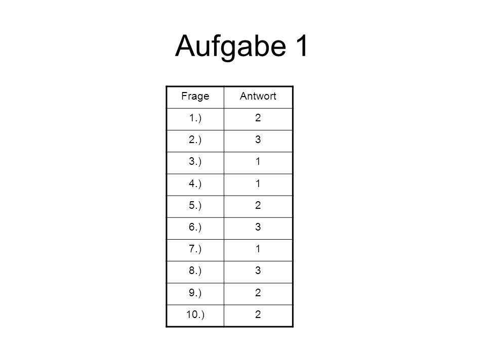 Aufgabe 1 FrageAntwort 1.)2 2.)3 3.)1 4.)1 5.)2 6.)3 7.)1 8.)3 9.)2 10.)2