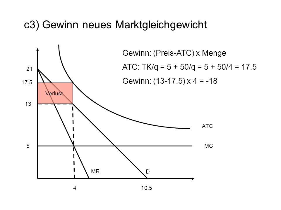 21 c3) Gewinn neues Marktgleichgewicht 10.5 D 5MC 4 13 MR ATC 17.5 Gewinn: (Preis-ATC) x Menge ATC: TK/q = 5 + 50/q = 5 + 50/4 = 17.5 Gewinn: (13-17.5) x 4 = -18 Verlust