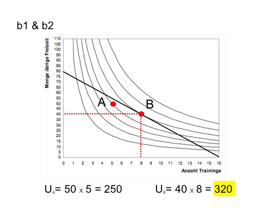 b1 & b2 B U A = 50 X 5 = 250 U B = 40 X 8 = 320 A