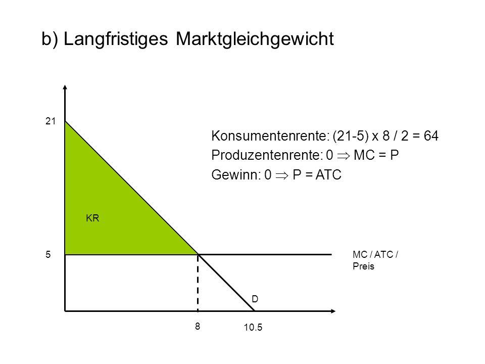 21 b) Langfristiges Marktgleichgewicht 10.5 D 5 8 MC / ATC / Preis KR Konsumentenrente: (21-5) x 8 / 2 = 64 Produzentenrente: 0  MC = P Gewinn: 0  P = ATC