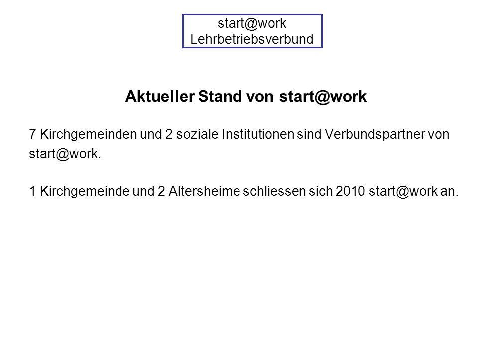 Aktueller Stand von start@work 7 Kirchgemeinden und 2 soziale Institutionen sind Verbundspartner von start@work.
