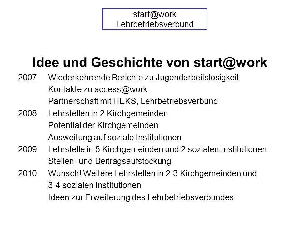 Idee und Geschichte von start@work 2007Wiederkehrende Berichte zu Jugendarbeitslosigkeit Kontakte zu access@work Partnerschaft mit HEKS, Lehrbetriebsv