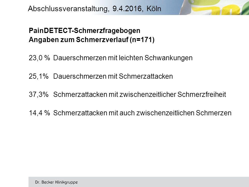 Abschlussveranstaltung, 9.4.2016, Köln PainDETECT-Schmerzfragebogen Angaben zum Schmerzverlauf (n=171) 23,0 % Dauerschmerzen mit leichten Schwankungen 25,1%Dauerschmerzen mit Schmerzattacken 37,3%Schmerzattacken mit zwischenzeitlicher Schmerzfreiheit 14,4 %Schmerzattacken mit auch zwischenzeitlichen Schmerzen