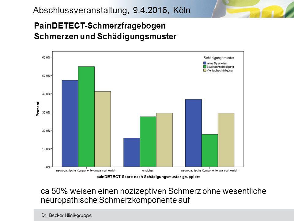 Abschlussveranstaltung, 9.4.2016, Köln PainDETECT-Schmerzfragebogen Schmerzen und Schädigungsmuster ca 50% weisen einen nozizeptiven Schmerz ohne wesentliche neuropathische Schmerzkomponente auf