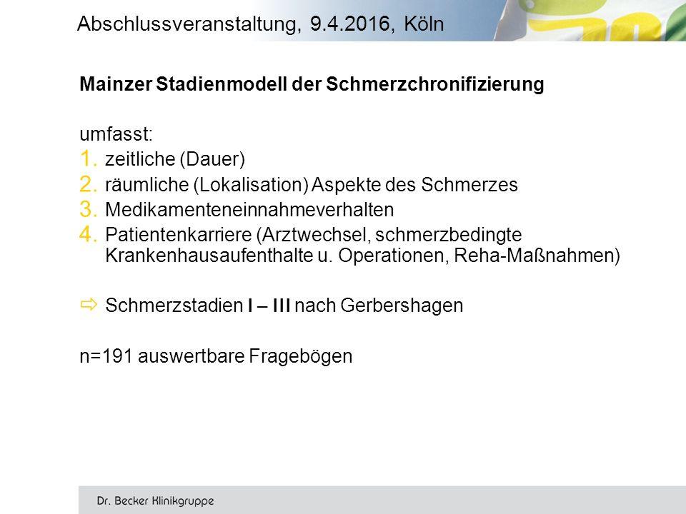 Abschlussveranstaltung, 9.4.2016, Köln Mainzer Stadienmodell der Schmerzchronifizierung umfasst: 1.