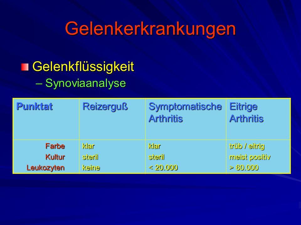Gelenkerkrankungen Gelenkflüssigkeit –Synoviaanalyse PunktatReizerguß Symptomatische Arthritis Eitrige Arthritis Farbe Farbe Kultur Kultur Leukozyten Leukozytenklarsterilkeineklarsteril < 20.000 trüb / eitrig meist positiv > 60.000