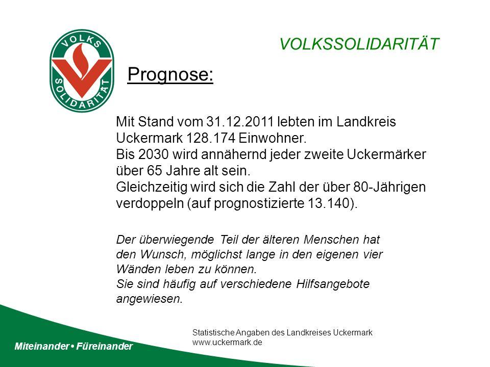 Miteinander Füreinander VOLKSSOLIDARITÄT Prognose: Mit Stand vom 31.12.2011 lebten im Landkreis Uckermark 128.174 Einwohner. Bis 2030 wird annähernd j