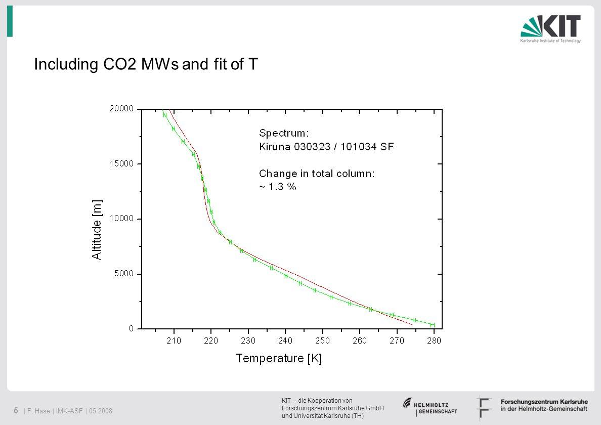 KIT – die Kooperation von Forschungszentrum Karlsruhe GmbH und Universität Karlsruhe (TH) 5 | F. Hase | IMK-ASF | 05.2008 Including CO2 MWs and fit of