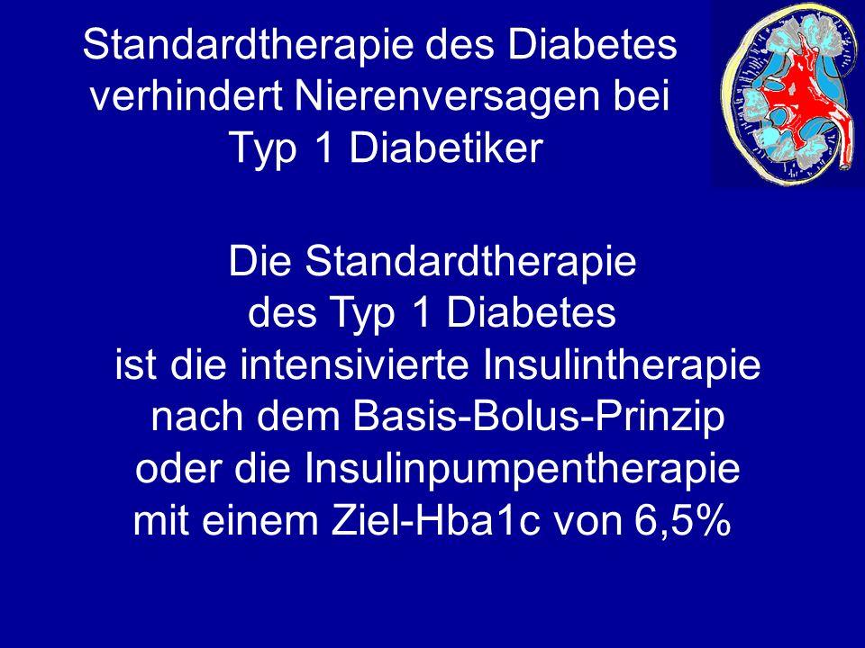 Standardtherapie des Diabetes verhindert Nierenversagen bei Typ 1 Diabetiker Die Standardtherapie des Typ 1 Diabetes ist die intensivierte Insulintherapie nach dem Basis-Bolus-Prinzip oder die Insulinpumpentherapie mit einem Ziel-Hba1c von 6,5%