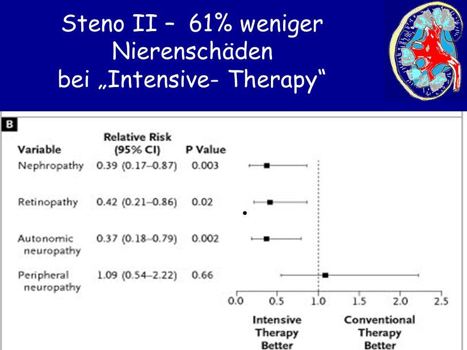 """Steno II – 61% weniger Nierenschäden bei """"Intensive- Therapy Steno II"""