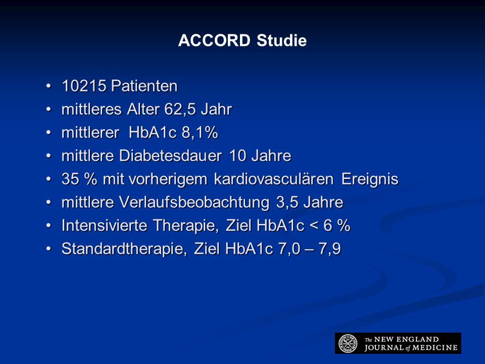 ACCORD Studie 10215 Patienten10215 Patienten mittleres Alter 62,5 Jahrmittleres Alter 62,5 Jahr mittlerer HbA1c 8,1%mittlerer HbA1c 8,1% mittlere Diabetesdauer 10 Jahremittlere Diabetesdauer 10 Jahre 35 % mit vorherigem kardiovasculären Ereignis35 % mit vorherigem kardiovasculären Ereignis mittlere Verlaufsbeobachtung 3,5 Jahremittlere Verlaufsbeobachtung 3,5 Jahre Intensivierte Therapie, Ziel HbA1c < 6 %Intensivierte Therapie, Ziel HbA1c < 6 % Standardtherapie, Ziel HbA1c 7,0 – 7,9Standardtherapie, Ziel HbA1c 7,0 – 7,9