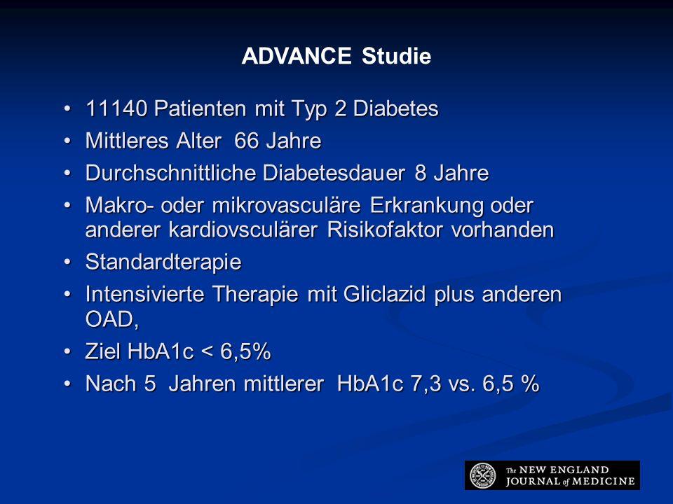 ADVANCE Studie 11140 Patienten mit Typ 2 Diabetes11140 Patienten mit Typ 2 Diabetes Mittleres Alter 66 JahreMittleres Alter 66 Jahre Durchschnittliche Diabetesdauer 8 JahreDurchschnittliche Diabetesdauer 8 Jahre Makro- oder mikrovasculäre Erkrankung oder anderer kardiovsculärer Risikofaktor vorhandenMakro- oder mikrovasculäre Erkrankung oder anderer kardiovsculärer Risikofaktor vorhanden StandardterapieStandardterapie Intensivierte Therapie mit Gliclazid plus anderen OAD,Intensivierte Therapie mit Gliclazid plus anderen OAD, Ziel HbA1c < 6,5%Ziel HbA1c < 6,5% Nach 5 Jahren mittlerer HbA1c 7,3 vs.