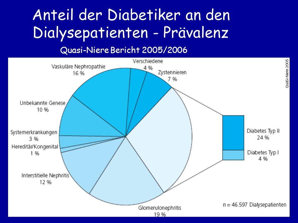 Anteil der Diabetiker an den Dialysepatienten - Prävalenz Quasi-Niere Bericht 2005/2006