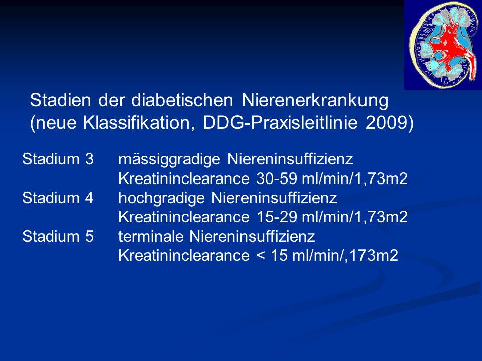 Stadien der diabetischen Nierenerkrankung (neue Klassifikation, DDG-Praxisleitlinie 2009) Stadium 3 mässiggradige Niereninsuffizienz Kreatininclearance 30-59 ml/min/1,73m2 Stadium 4 hochgradige Niereninsuffizienz Kreatininclearance 15-29 ml/min/1,73m2 Stadium 5 terminale Niereninsuffizienz Kreatininclearance < 15 ml/min/,173m2