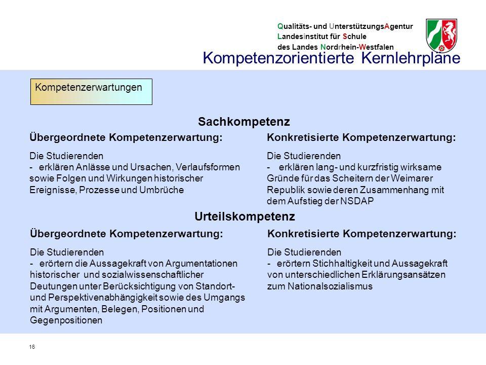 Qualitäts- und UnterstützungsAgentur Landesinstitut für Schule des Landes Nordrhein-Westfalen Sachkompetenz Übergeordnete Kompetenzerwartung: Die Studierenden -erklären Anlässe und Ursachen, Verlaufsformen sowie Folgen und Wirkungen historischer Ereignisse, Prozesse und Umbrüche Konkretisierte Kompetenzerwartung: Die Studierenden - erklären lang- und kurzfristig wirksame Gründe für das Scheitern der Weimarer Republik sowie deren Zusammenhang mit dem Aufstieg der NSDAP Urteilskompetenz Übergeordnete Kompetenzerwartung: Die Studierenden -erörtern die Aussagekraft von Argumentationen historischer und sozialwissenschaftlicher Deutungen unter Berücksichtigung von Standort- und Perspektivenabhängigkeit sowie des Umgangs mit Argumenten, Belegen, Positionen und Gegenpositionen Konkretisierte Kompetenzerwartung: Die Studierenden -erörtern Stichhaltigkeit und Aussagekraft von unterschiedlichen Erklärungsansätzen zum Nationalsozialismus Kompetenzorientierte Kernlehrpläne Kompetenzerwartungen 16