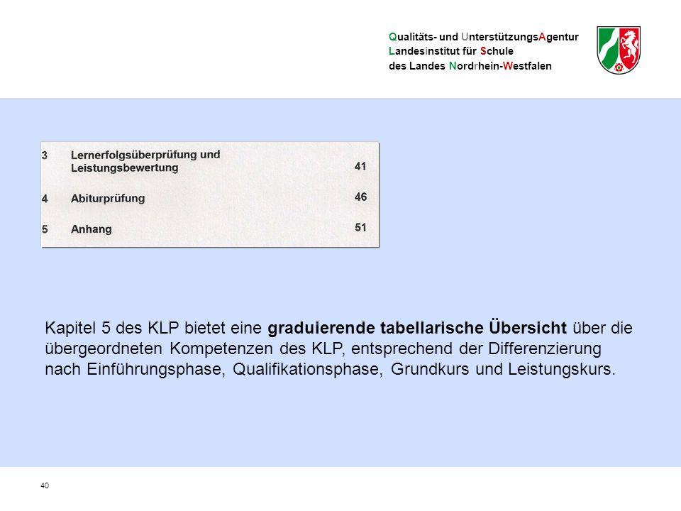 Qualitäts- und UnterstützungsAgentur Landesinstitut für Schule des Landes Nordrhein-Westfalen 40 Kapitel 5 des KLP bietet eine graduierende tabellarische Übersicht über die übergeordneten Kompetenzen des KLP, entsprechend der Differenzierung nach Einführungsphase, Qualifikationsphase, Grundkurs und Leistungskurs.