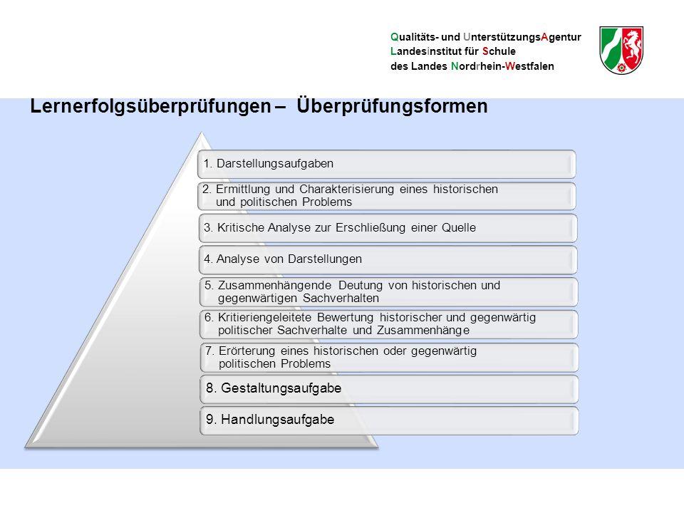 Qualitäts- und UnterstützungsAgentur Landesinstitut für Schule des Landes Nordrhein-Westfalen Lernerfolgsüberprüfungen – Überprüfungsformen 1.
