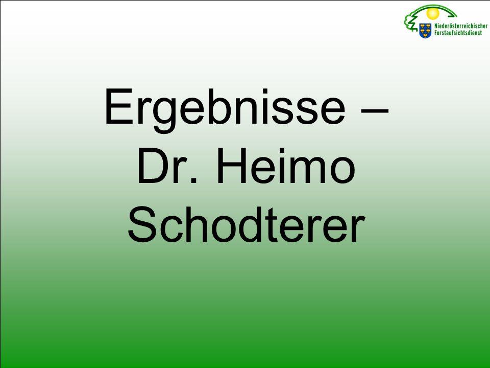 Ergebnisse – Dr. Heimo Schodterer