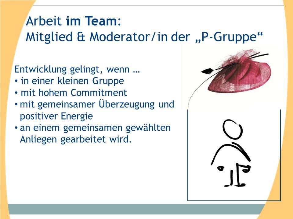 """Arbeit im Team: Mitglied & Moderator/in der """"P-Gruppe Entwicklung gelingt, wenn … in einer kleinen Gruppe mit hohem Commitment mit gemeinsamer Überzeugung und positiver Energie an einem gemeinsamen gewählten Anliegen gearbeitet wird."""