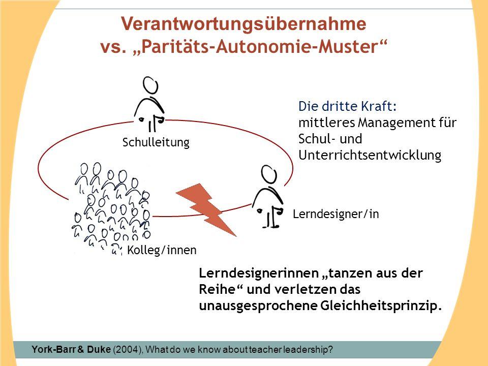 """Verantwortungsübernahme vs. """"Paritäts-Autonomie-Muster"""" Schulleitung Lerndesigner/in Kolleg/innen Die dritte Kraft: mittleres Management für Schul- un"""