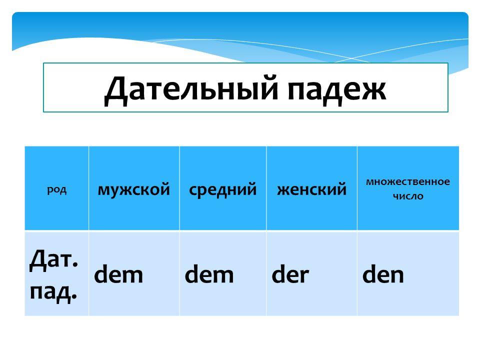 Дательный падеж род мужскойсреднийженский множественное число Дат. пад. dem derden