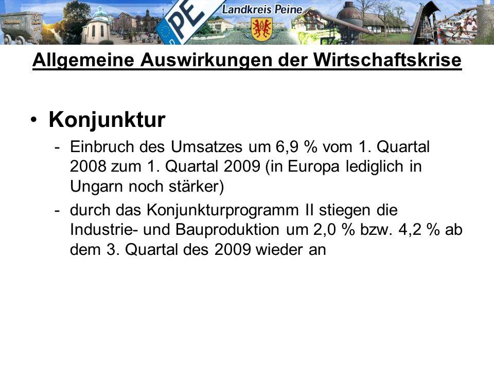 Konjunktur -Einbruch des Umsatzes um 6,9 % vom 1. Quartal 2008 zum 1.