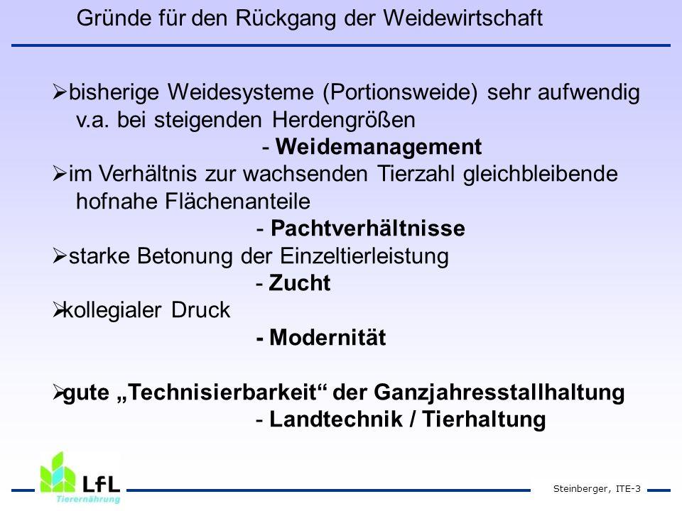 Steinberger, ITE-3 Gründe für den Rückgang der Weidewirtschaft  bisherige Weidesysteme (Portionsweide) sehr aufwendig v.a.