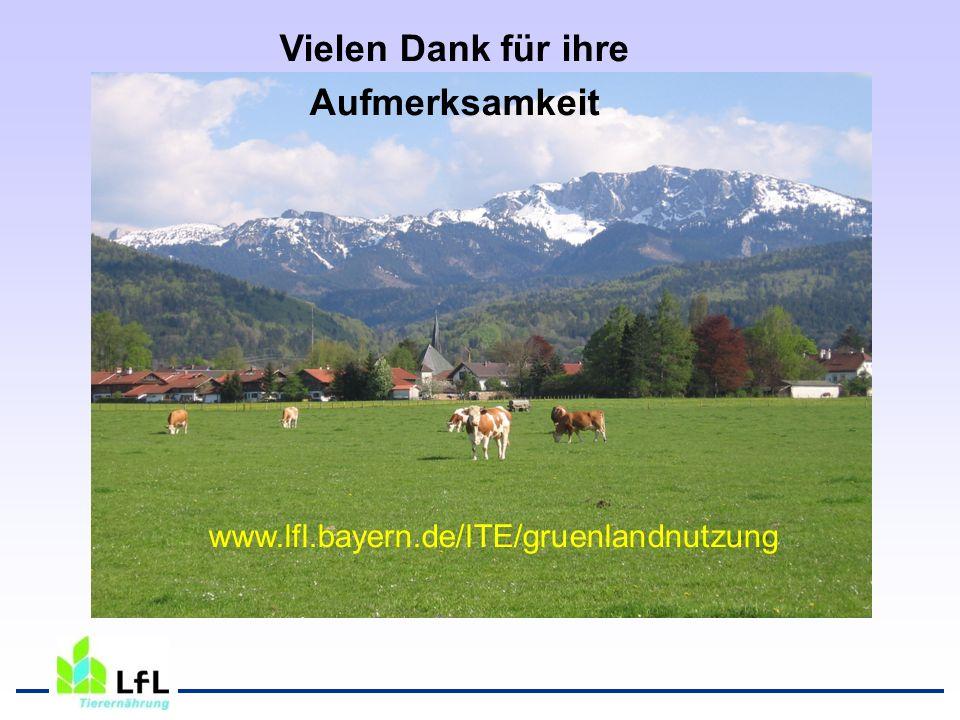 Vielen Dank für ihre Aufmerksamkeit www.lfl.bayern.de/ITE/gruenlandnutzung