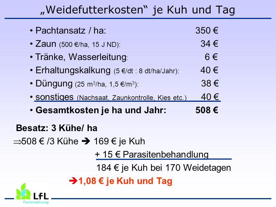 """""""Weidefutterkosten je Kuh und Tag Pachtansatz / ha:350 € Zaun (500 €/ha, 15 J ND): 34 € Tränke, Wasserleitung : 6 € Erhaltungskalkung (5 €/dt : 8 dt/ha/Jahr): 40 € Düngung (25 m 3 /ha, 1,5 €/m 3 ): 38 € sonstiges (Nachsaat, Zaunkontrolle, Kies etc.) 40 € Gesamtkosten je ha und Jahr: 508 € Besatz: 3 Kühe/ ha  508 € /3 Kühe  169 € je Kuh + 15 € Parasitenbehandlung 184 € je Kuh bei 170 Weidetagen  1,08 € je Kuh und Tag"""