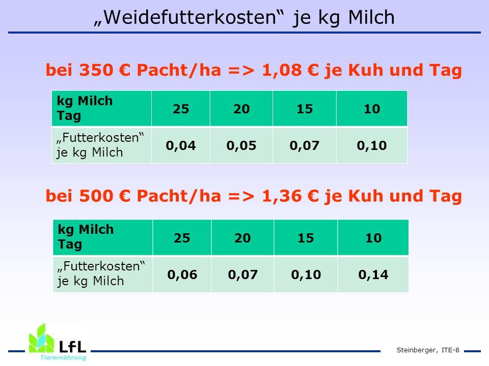 "bei 350 € Pacht/ha => 1,08 € je Kuh und Tag bei 500 € Pacht/ha => 1,36 € je Kuh und Tag Steinberger, ITE-8 ""Weidefutterkosten je kg Milch kg Milch Tag 25201510 ""Futterkosten je kg Milch 0,040,050,070,10 kg Milch Tag 25201510 ""Futterkosten je kg Milch 0,060,070,100,14"