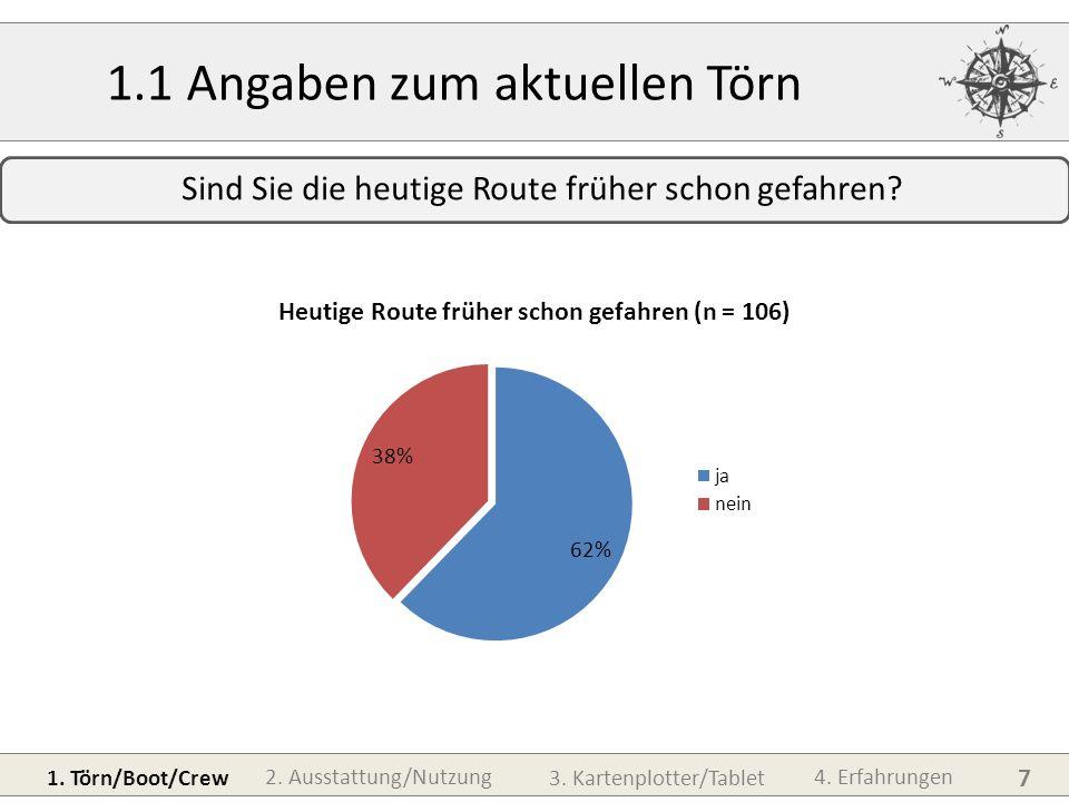 1. Törn/Boot/Crew3. Kartenplotter/Tablet 4. Erfahrungen 2.