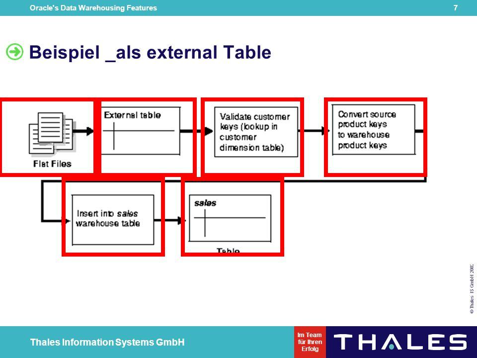 Oracle s Data Warehousing Features 17 © Thales IS GmbH 2002 Thales Information Systems GmbH Im Team für Ihren Erfolg Einführung PL/SQL greift bei SQL Anweisungen auf SQL-Engine zu SQL-Engine liefert u.U.