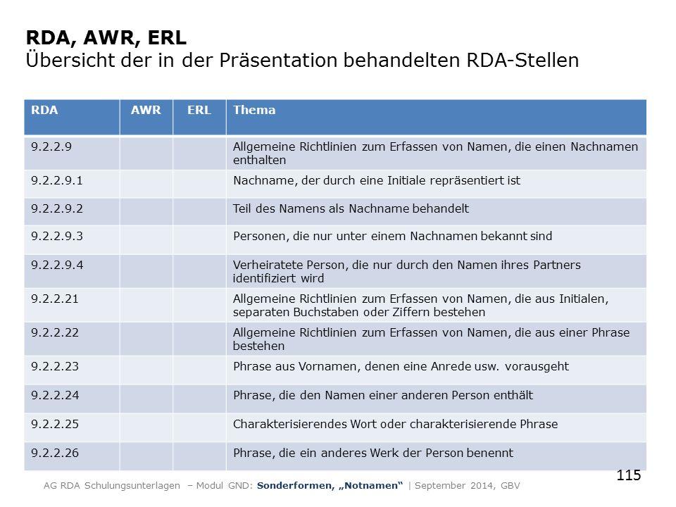 RDA, AWR, ERL Übersicht der in der Präsentation behandelten RDA-Stellen RDAAWRERLThema 9.2.2.9Allgemeine Richtlinien zum Erfassen von Namen, die einen