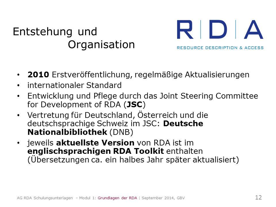 Entstehung und Organisation 2010 Erstveröffentlichung, regelmäßige Aktualisierungen internationaler Standard Entwicklung und Pflege durch das Joint Steering Committee for Development of RDA (JSC) Vertretung für Deutschland, Österreich und die deutschsprachige Schweiz im JSC: Deutsche Nationalbibliothek (DNB) jeweils aktuellste Version von RDA ist im englischsprachigen RDA Toolkit enthalten (Übersetzungen ca.