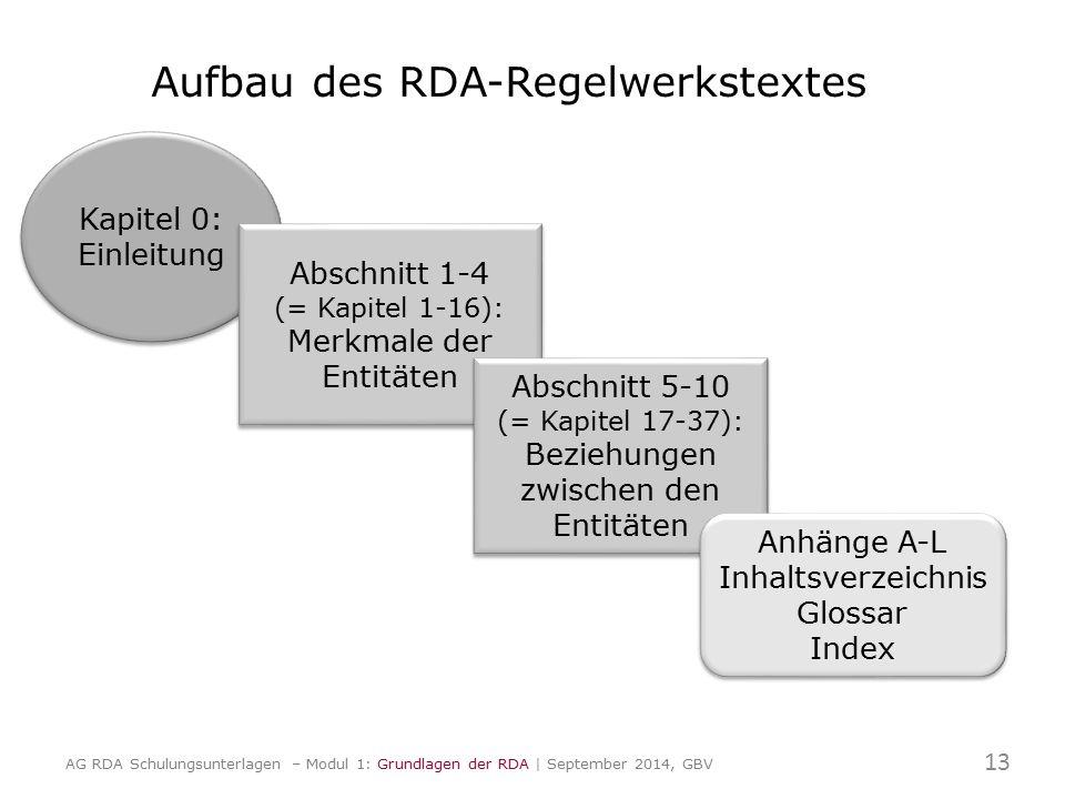 Aufbau des RDA-Regelwerkstextes Kapitel 0: Einleitung Abschnitt 1-4 (= Kapitel 1-16): Merkmale der Entitäten Abschnitt 1-4 (= Kapitel 1-16): Merkmale der Entitäten Abschnitt 5-10 (= Kapitel 17-37): Beziehungen zwischen den Entitäten Abschnitt 5-10 (= Kapitel 17-37): Beziehungen zwischen den Entitäten Anhänge A-L Inhaltsverzeichnis Glossar Index Anhänge A-L Inhaltsverzeichnis Glossar Index 13 AG RDA Schulungsunterlagen – Modul 1: Grundlagen der RDA | September 2014, GBV