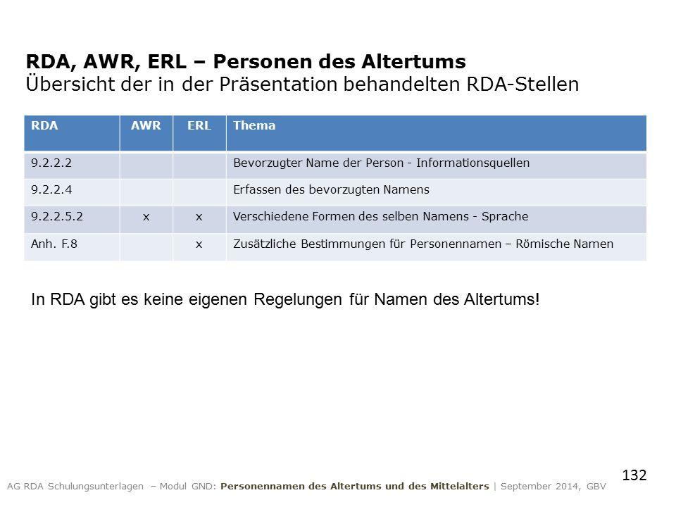 RDA, AWR, ERL – Personen des Altertums Übersicht der in der Präsentation behandelten RDA-Stellen RDAAWRERLThema 9.2.2.2Bevorzugter Name der Person - I